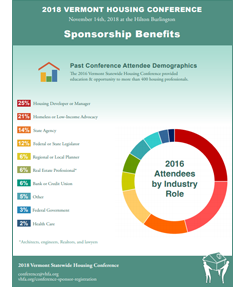 2018 Vermont Housing Conference Sponsorship Packet